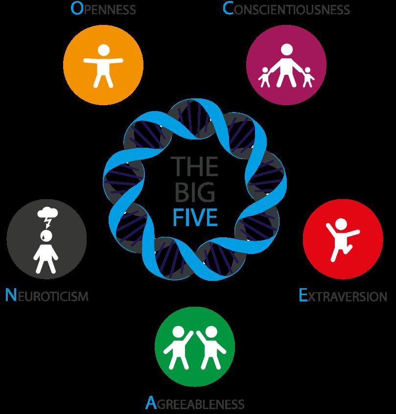 the_big_five1